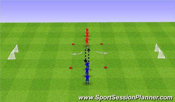Football/Soccer Session Plan Drill (Colour): 1á1 einvígi.