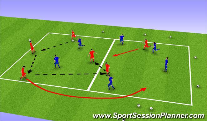 Football/Soccer Session Plan Drill (Colour): 4á2