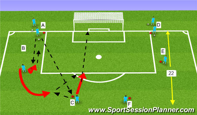 Football/Soccer Session Plan Drill (Colour): Pattern Finishing 2