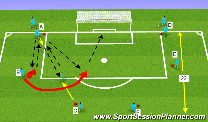 Football/Soccer Session Plan Drill (Colour): 3rd man run to Finish