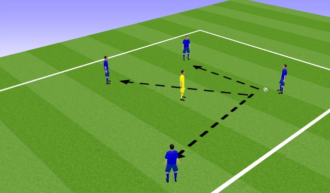 Football/Soccer Session Plan Drill (Colour): arrival 'rondo'