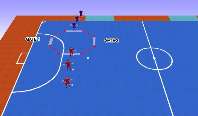 Futsal Session Plan Drill (Colour): 1v1 Side Gates