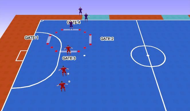 Futsal Session Plan Drill (Colour): 1v1 with 4 Gates