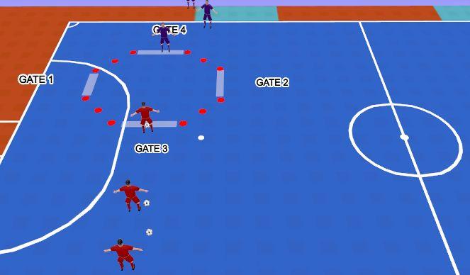 Futsal Session Plan Drill (Colour): 1v1 Scoring 3 goals