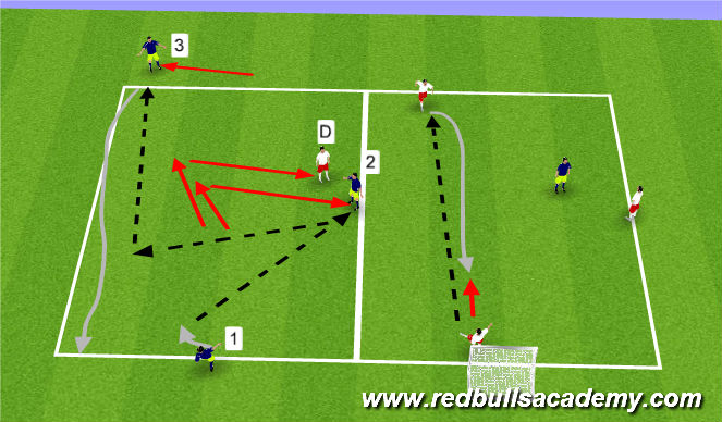 Football/Soccer Session Plan Drill (Colour): Technical Passive / Opposed - Main Activity