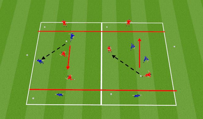 Football/Soccer Session Plan Drill (Colour): Main Activity (25 Mins)