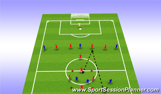 Football/Soccer Session Plan Drill (Colour): PDMT