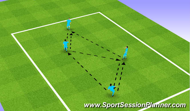 Football/Soccer Session Plan Drill (Colour): Passing & Setting