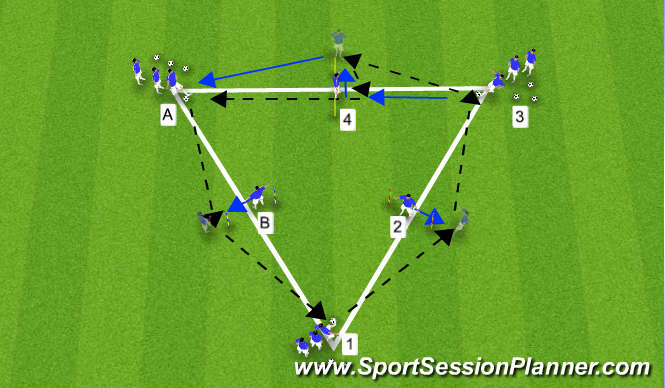 Football/Soccer Session Plan Drill (Colour): Half Turn