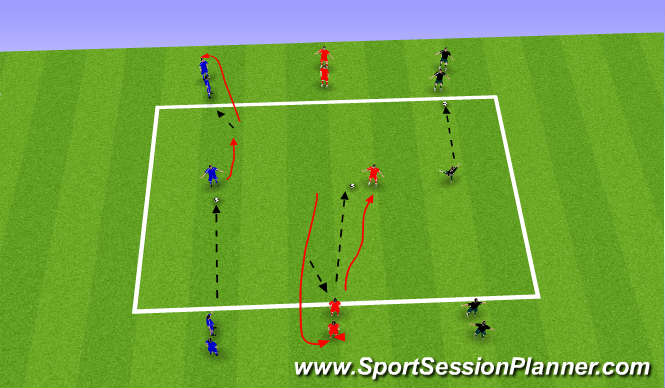 Football/Soccer Session Plan Drill (Colour): Turning (tech)