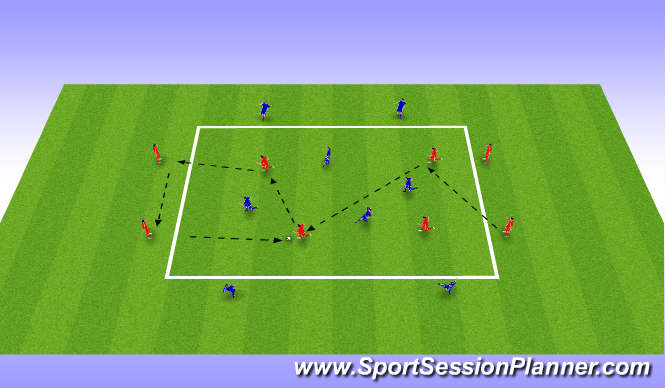 Football/Soccer Session Plan Drill (Colour): Turning (skill)