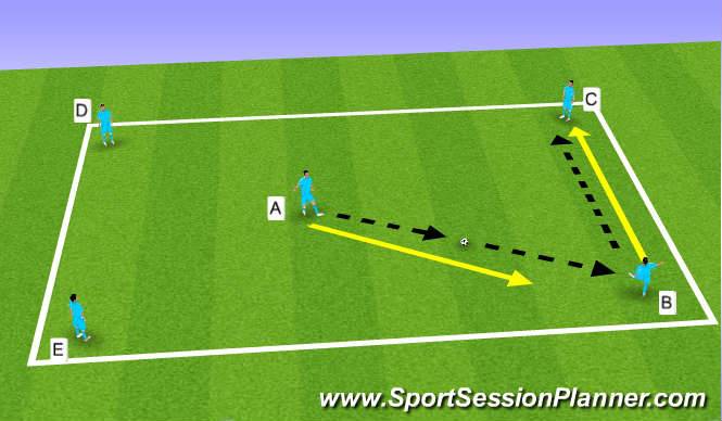 Football/Soccer Session Plan Drill (Colour): Warm up passing and recieve