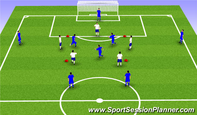 Football/Soccer Session Plan Drill (Colour): 5v3->8v5