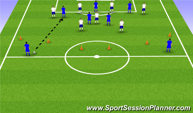 Football/Soccer Session Plan Drill (Colour): 5v7