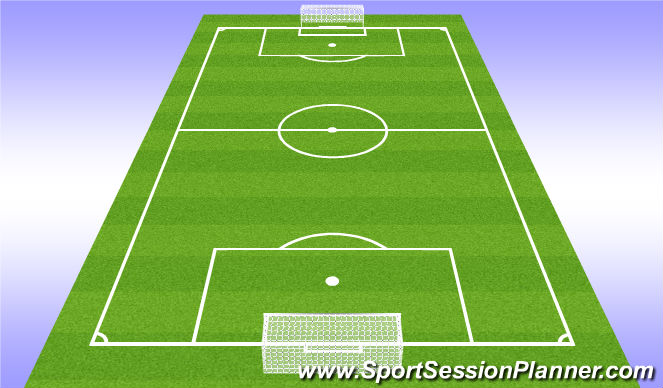 Football/Soccer Session Plan Drill (Colour): 7v7 with wide zones