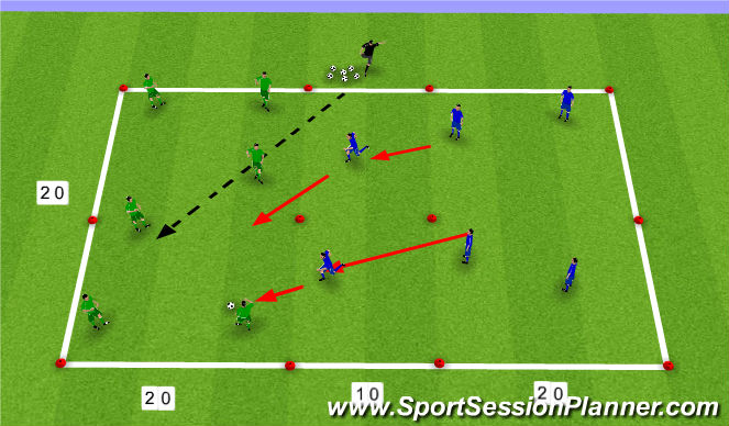 Football/Soccer Session Plan Drill (Colour): Small Group Play
