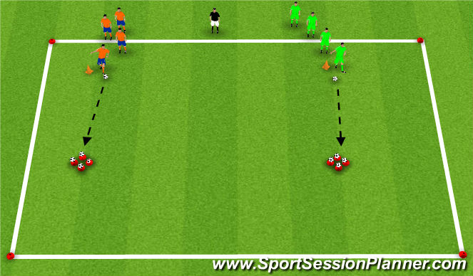 Football/Soccer Session Plan Drill (Colour): Technical Warm-up (Bowling)