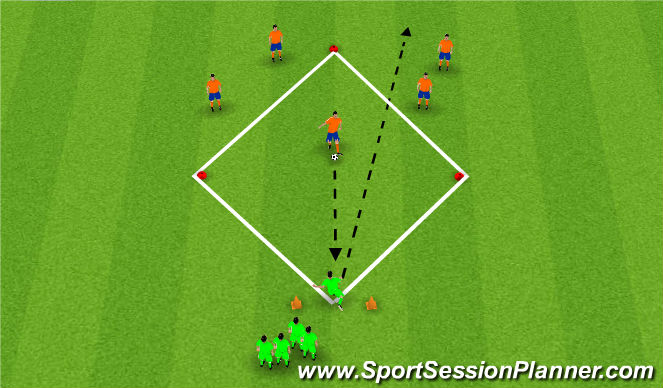 Football/Soccer Session Plan Drill (Colour): Small Sided Activity (Baseball)