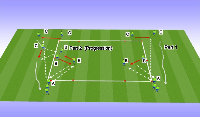 Football/Soccer Session Plan Drill (Colour): Warm Up 2 Comination Passing and Receiving