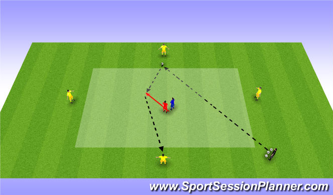 Football/Soccer Session Plan Drill (Colour): 1 vs 1 + 4