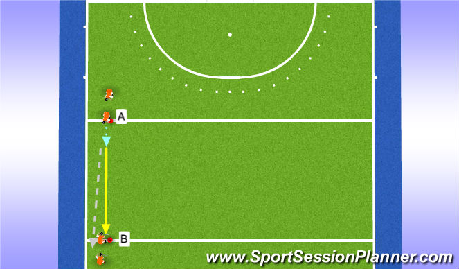 Hockey Session Plan Drill (Colour): Basic recieving and passing
