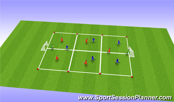 Football/Soccer Session Plan Drill (Colour): Game 3: 6V6