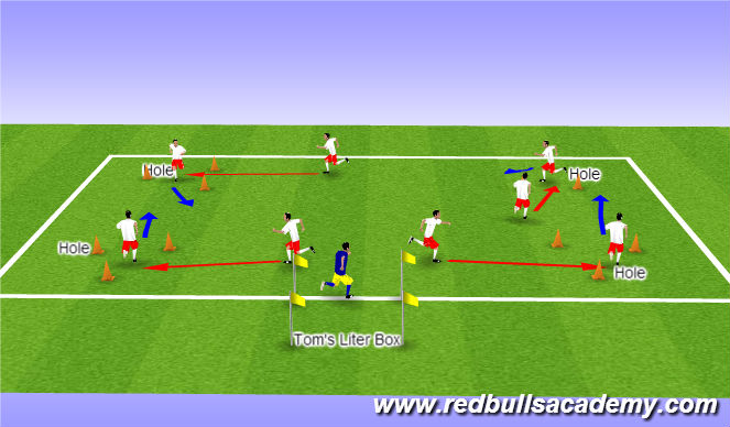 Football/Soccer Session Plan Drill (Colour): Tom&Jerry - 1