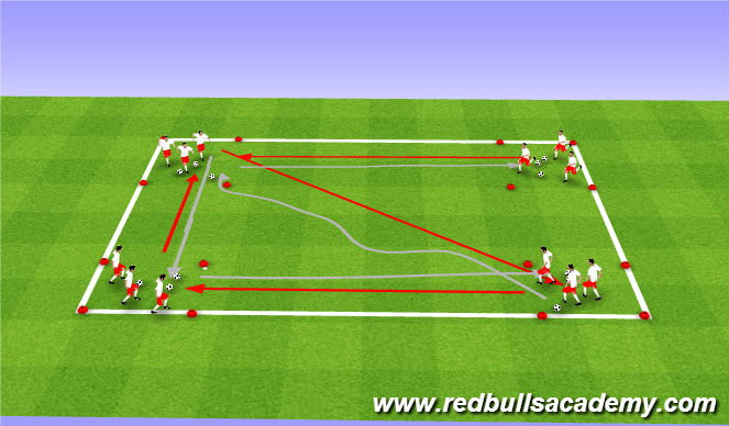 Football/Soccer Session Plan Drill (Colour): Bank Robbers 2