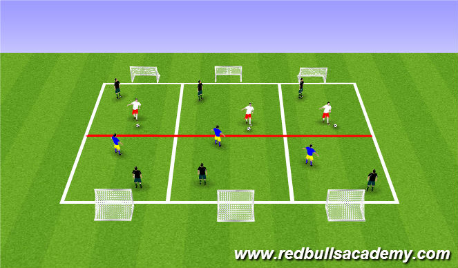 Football/Soccer Session Plan Drill (Colour): 1vs1 + 1