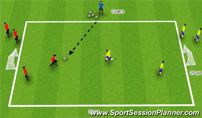 Football/Soccer Session Plan Drill (Colour): 1 vs. 1 + 1