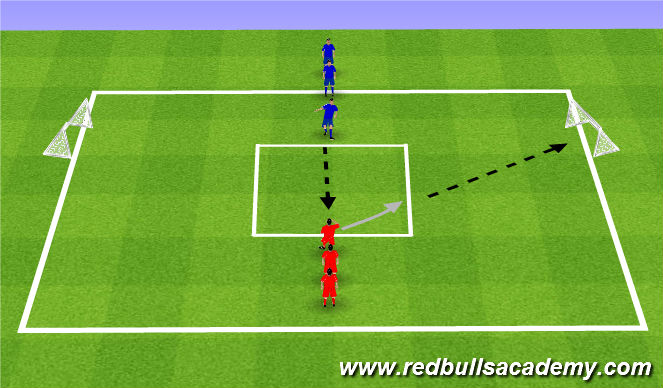 Football/Soccer Session Plan Drill (Colour): 1v1 opposed