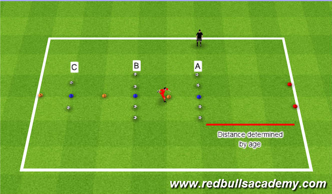 Football/Soccer Session Plan Drill (Colour): Skills challenge