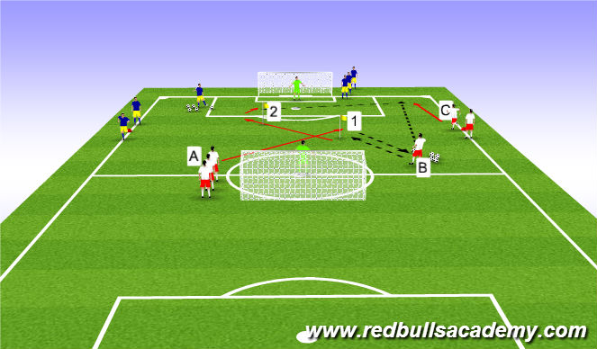 Football/Soccer Session Plan Drill (Colour): Technical -Shooting