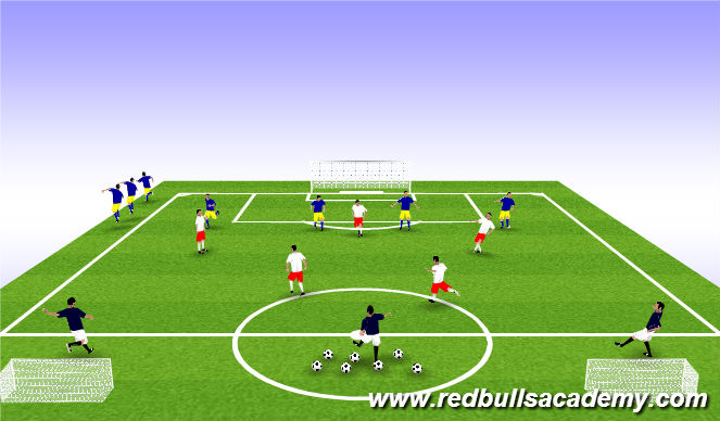 Football/Soccer Session Plan Drill (Colour): Functional - Shooting and Finishing