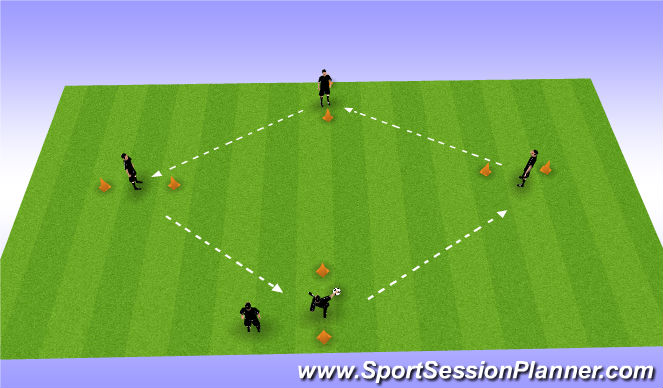 Football/Soccer Session Plan Drill (Colour): Back Foot Receiving