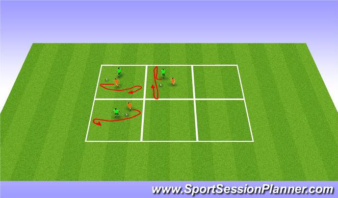 Football/Soccer Session Plan Drill (Colour): 1v1 box game