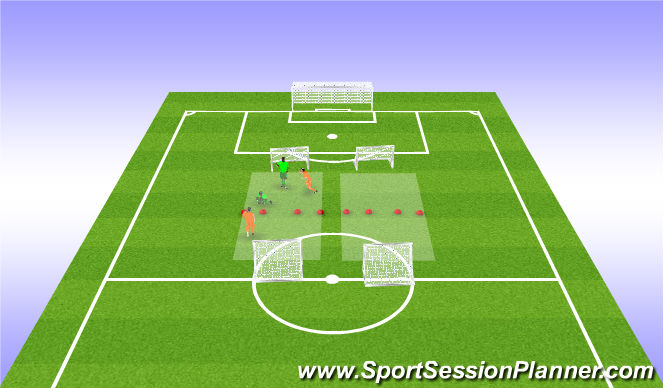 Football/Soccer Session Plan Drill (Colour): 2v2 to goals