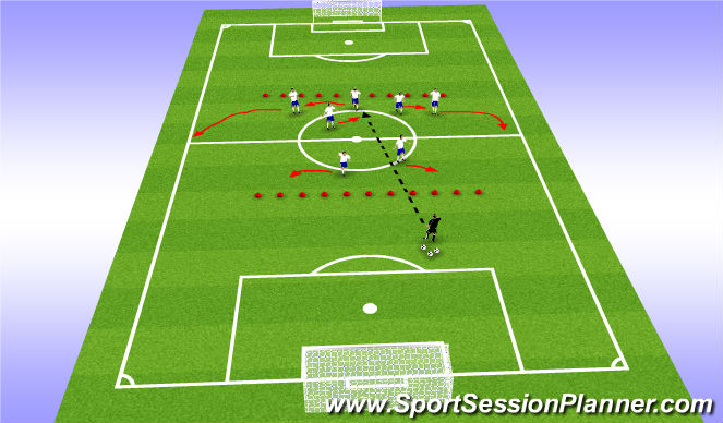 Football/Soccer Session Plan Drill (Colour): Switch Play Choreography