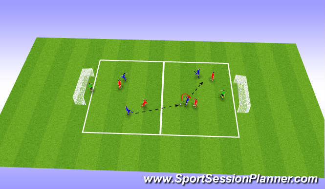 Football/Soccer Session Plan Drill (Colour): Ssg (Turning)