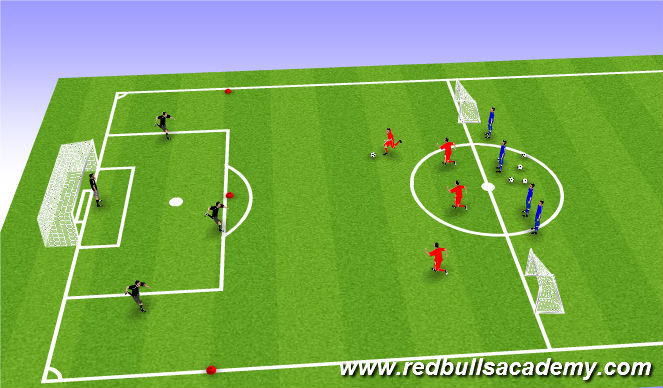 Football/Soccer Session Plan Drill (Colour): King of Castle