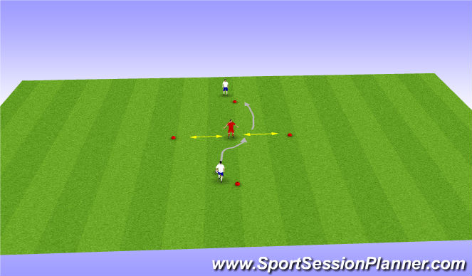 Football/Soccer Session Plan Drill (Colour): 1v1s & 2v1s