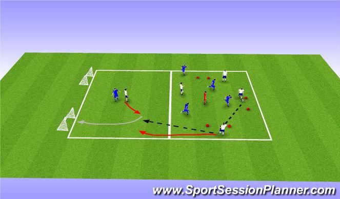 Football/Soccer Session Plan Drill (Colour): 4v4 + 2v1 breakaway