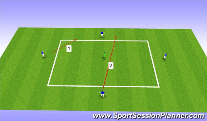 Football/Soccer Session Plan Drill (Colour): Beating a player