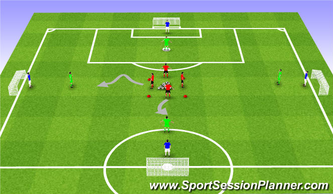 Football/Soccer Session Plan Drill (Colour): 3 Teams : 1v1