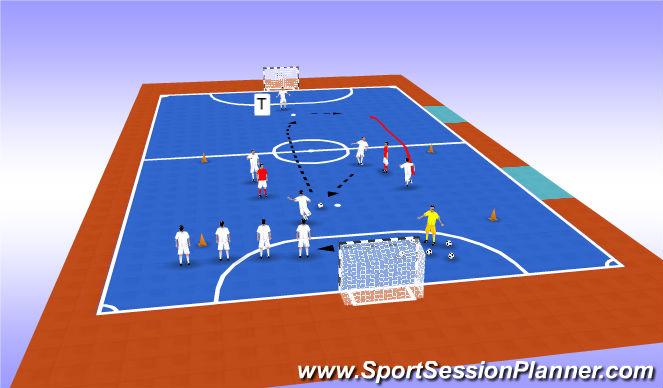 Futsal Session Plan Drill (Colour): Possession