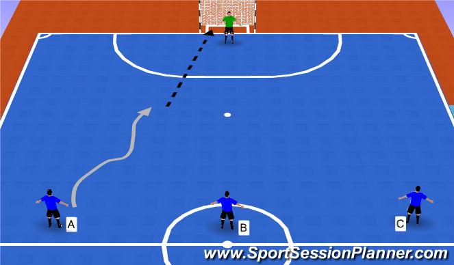 Futsal Session Plan Drill (Colour): ABC Shoot Drill