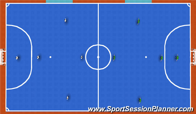 Futsal Session Plan Drill (Colour): SSG Tourney