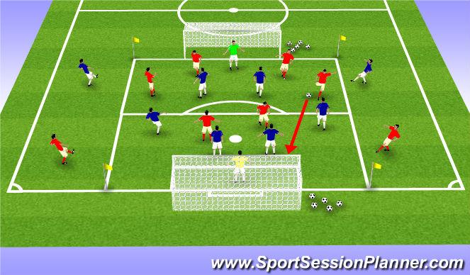 football soccer pre season aerobic anaerobic fitness physical endurance u15