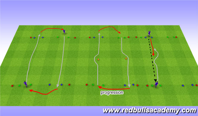 Football/Soccer Session Plan Drill (Colour): Moves to beat a defender (unopposed and semi-opposed