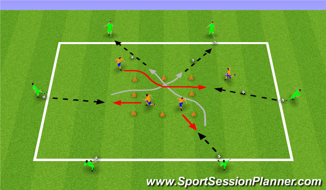 Football/Soccer Session Plan Drill (Colour): Technical Warm-up #2
